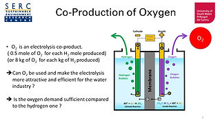 Using co-produced O2 which is generally wasted, would improve electrolysis economical viability.