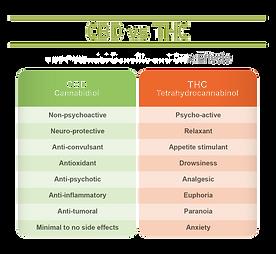 CBD-vs-THC-1_edited.png