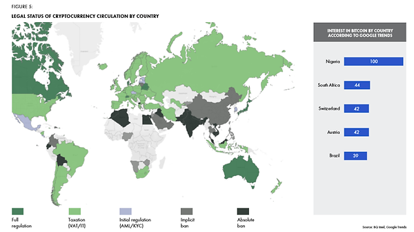 Figure 5: Legal status of c.pngyptocurrency circulation by country