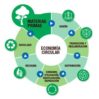 La economía circular ayudará a hacer más sostenible la industria de la construcción