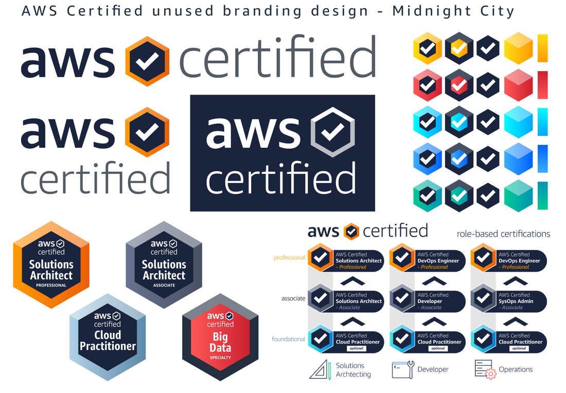 Unused alternative design system for the AWS Certified brand