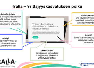 Tunne Työ -hankkeen työelämämallit julkaistaan Tralla.fi -palvelussa