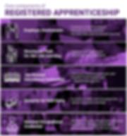 RegisteredApp-Graphic.png