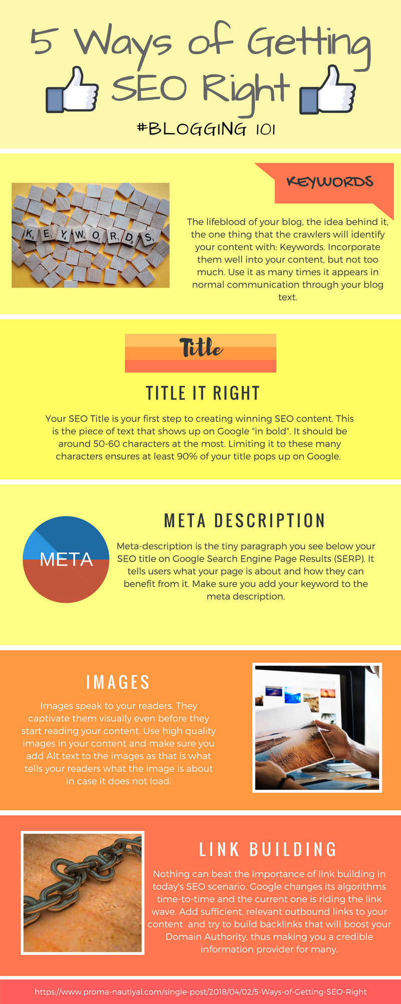 5 ways of getting SEO right - infographic