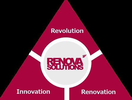 レノバ三角ロゴ.png