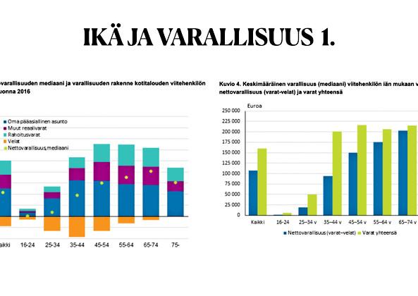 46/100. IKÄ JA VARALLISUUS