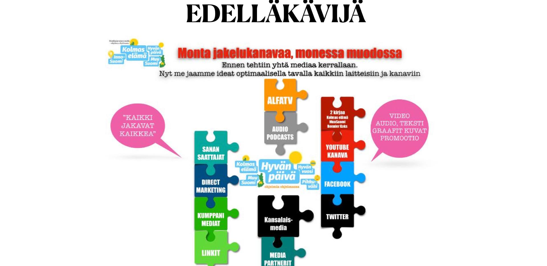 OLEMME MONIKANAVA MULTIMEDIA