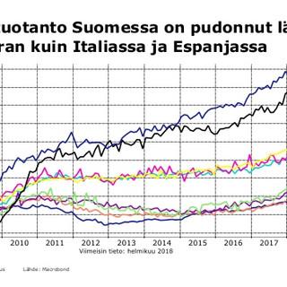 teknologiateollisuuden-suomen-talousnkym