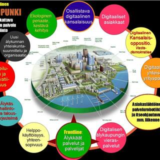 2.älykaupunki.jpg