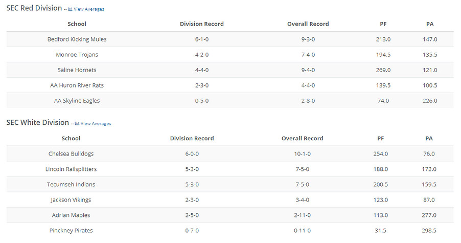 boys v standings 2.14.PNG