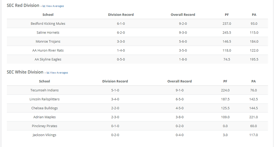 boys jv standings 2.14.PNG