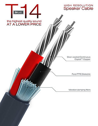 DH Labs - T-14 (Per M) Speaker cable