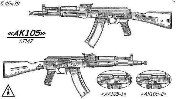 Parts kit for AK105/104