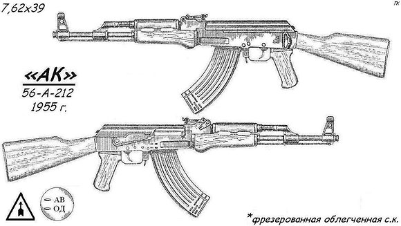 Parts kit for AK47