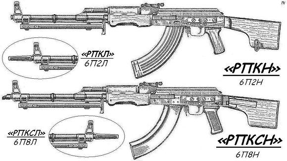 Full kit for RPKN 1974 SH(CX)