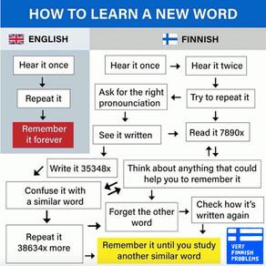 Jak jsem se učil finsky
