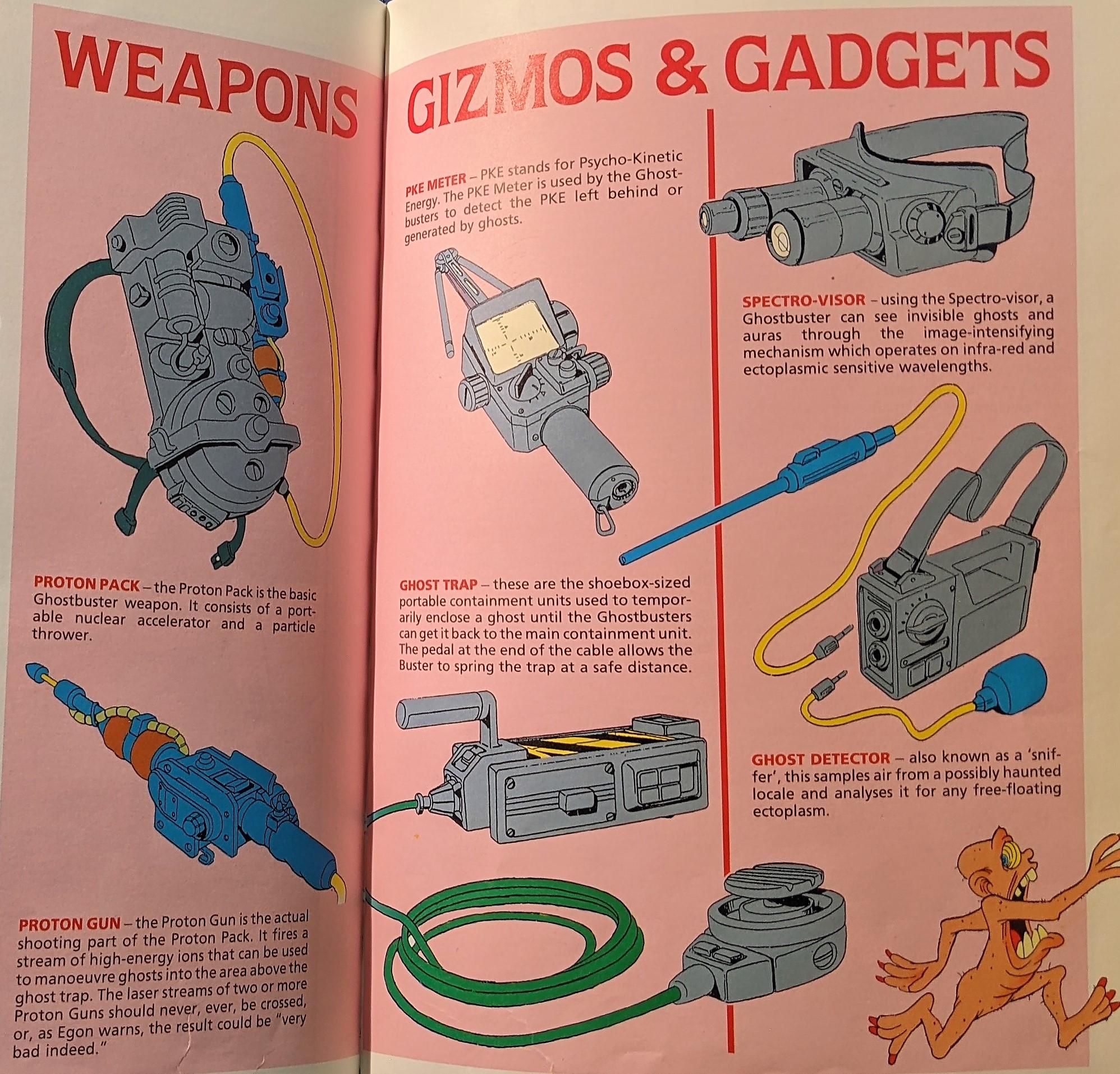 GB Equipment