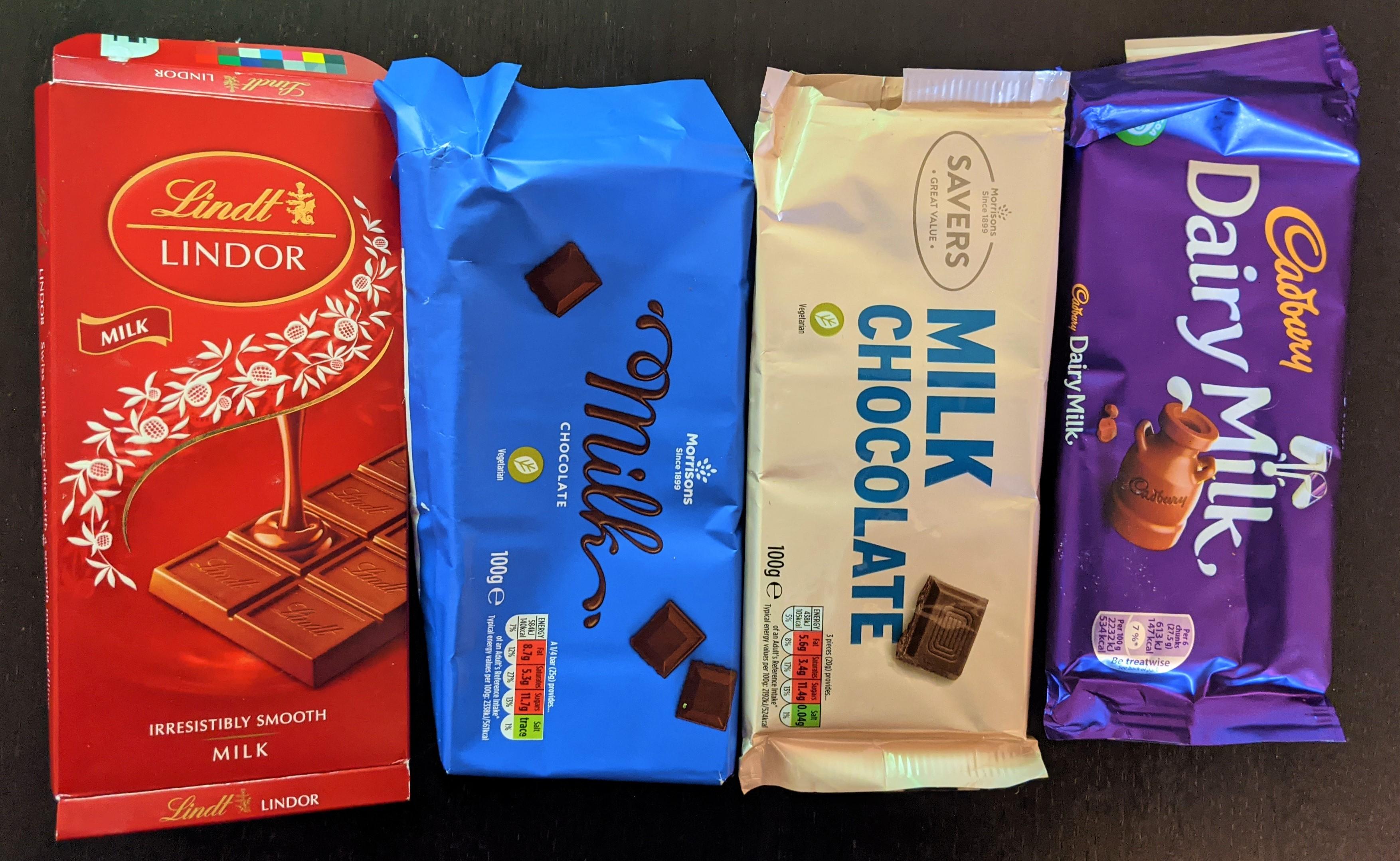 Off Brand Chocolates