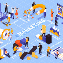 How does marketing automation can help you develop your IP business?