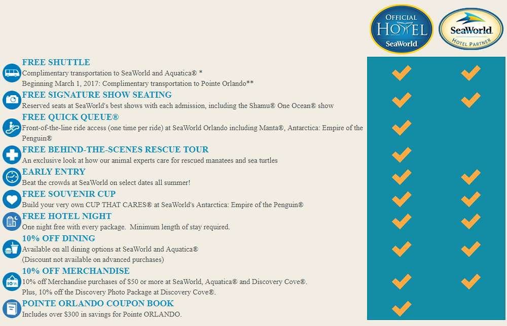 SeaWorld Parks & Entertainment Hotel Package Benefits
