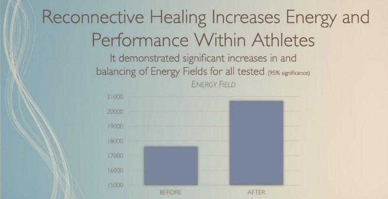 Reconnective Healing und Wissenschaft
