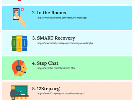 Additional Online Recovery Resources