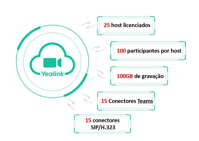 yealink-meeting-1.JPG