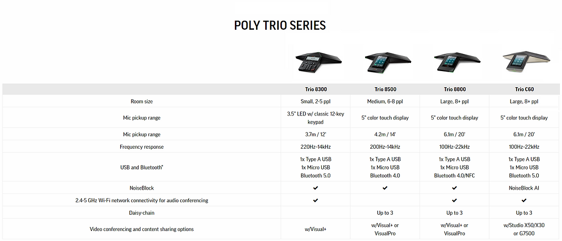 poly-trio-series.PNG