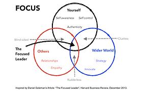 FOCUS leader.png