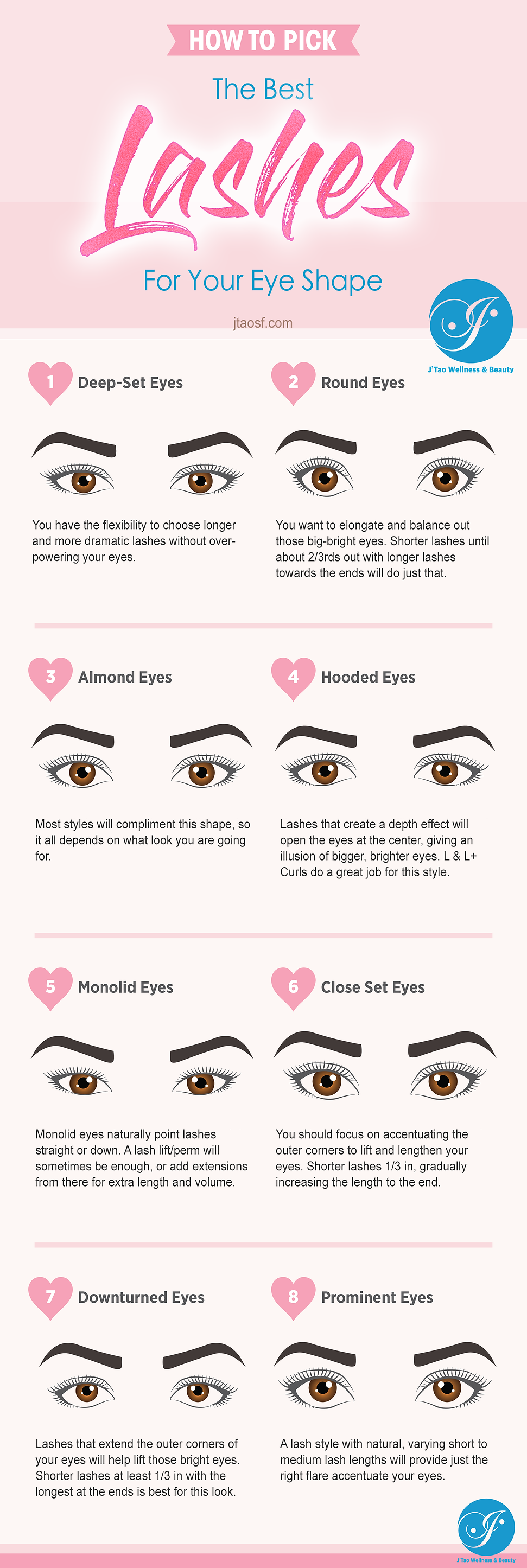 Jtao_Best_Lashes_for_Eye_Shapes.png