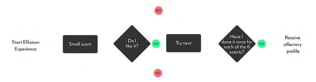 User Flows-02.png