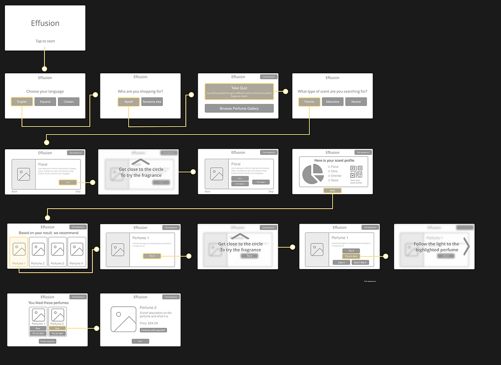 Effusion wireframe.png