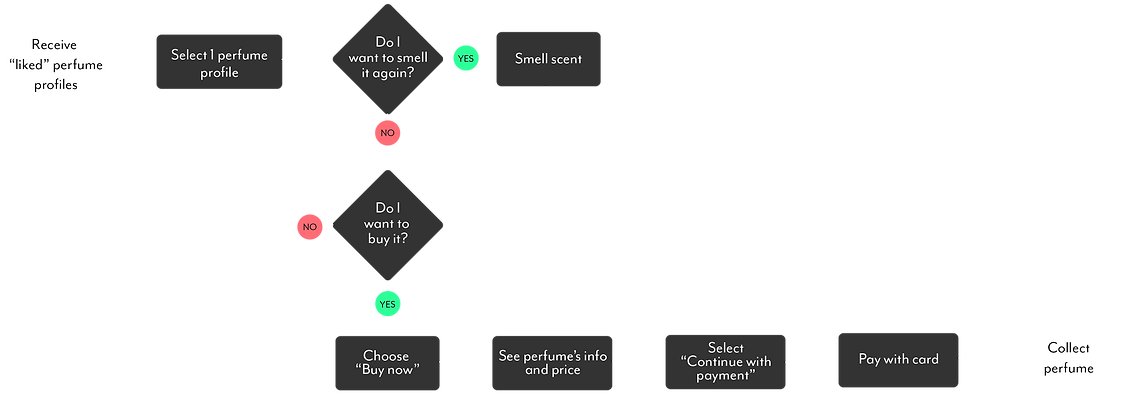 User Flows 3-02.png