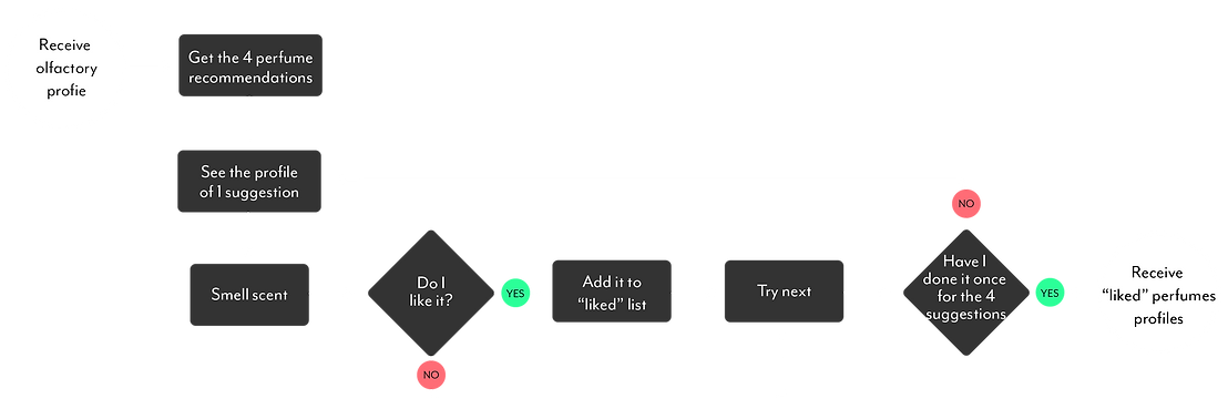 User Flows 2-02.png