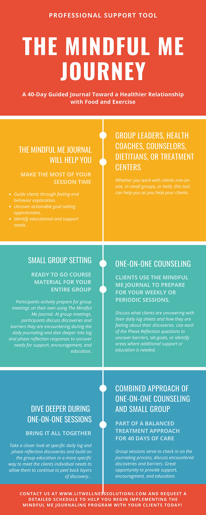 Practitioner Mindful Me Infographic.png
