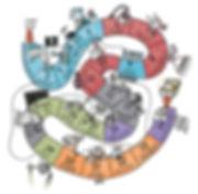 Entrepreneur Roadmap.jpg