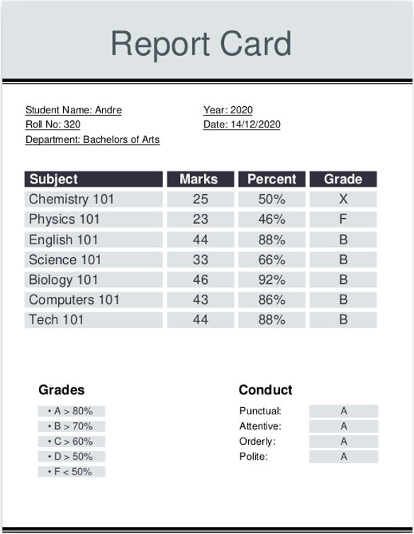 Input file - PDF report card that we are planning to watermark