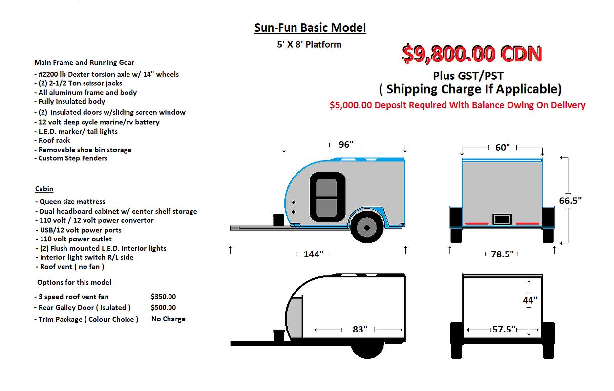 2021 Basic Model.PNG