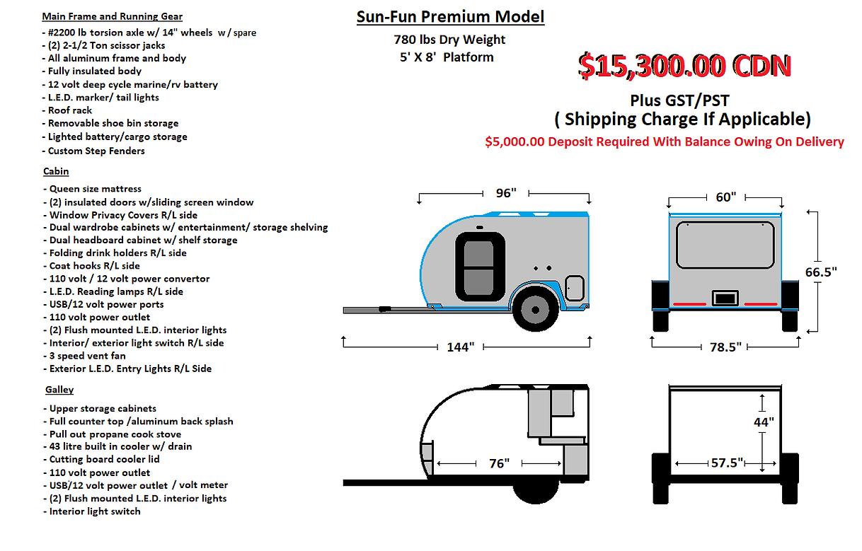 2020 Premium Model.PNG