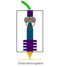 Direct drive system bild.jpg