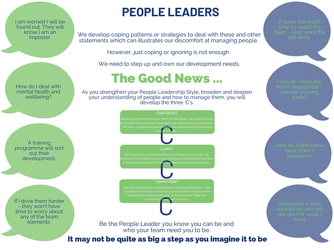 People Leaders - The Problem.png