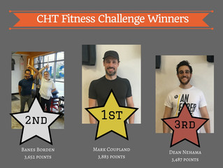 New Year's Fitness Challenge Results
