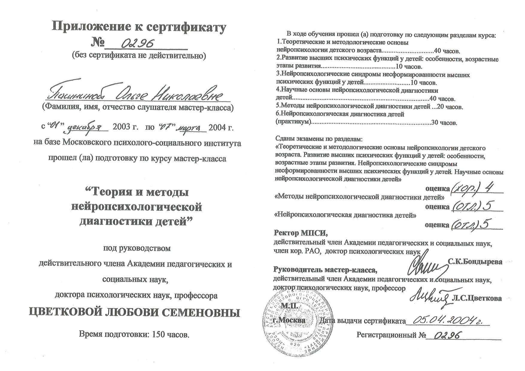 2004 Приложение к сертификату Нейродиагностика