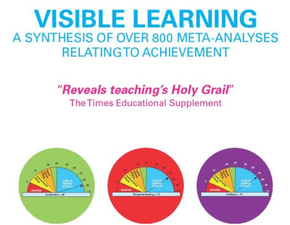Online learning, educational fads & Hattie's synthesis of 900+ meta analyses of educational methods