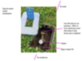 Meter in box example.jpg
