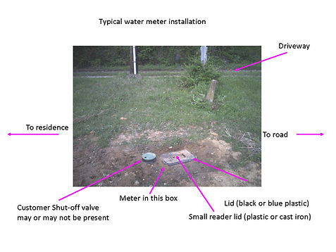 Meter Box Example.jpg