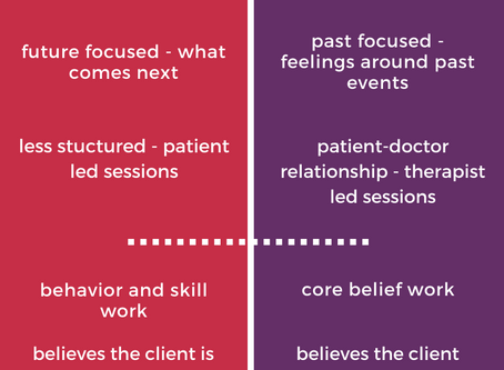 7 Ways Coaching is Different than Counseling.