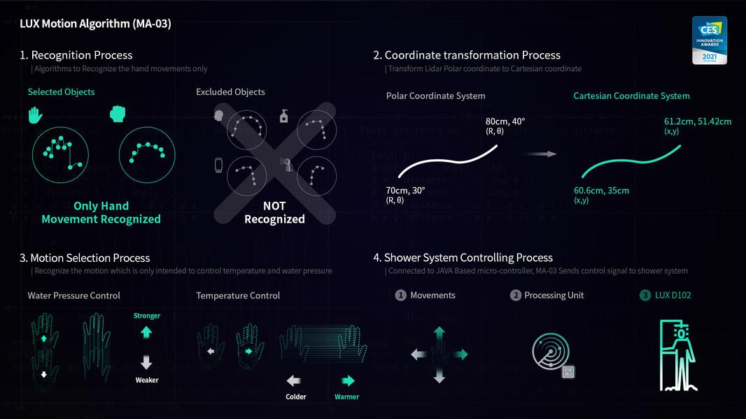 06) LUX D102 Motion Algorithm MA-03.jpg