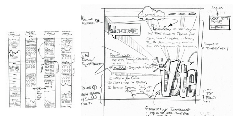 wireframe sketch_intro image_800x400.jpg