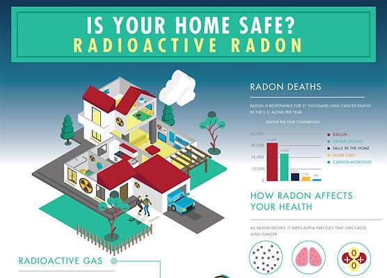 Radon Graphic.jpg